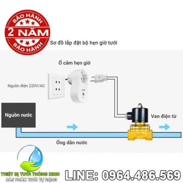 Bộ van nước hẹn giờ dùng điện tưới tự động ATA Mã: TĐ-02