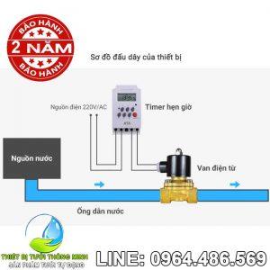 Bộ điều khiển hẹn giờ van tưới cây đóng mở nước tự động ATA MÃ TĐ-03